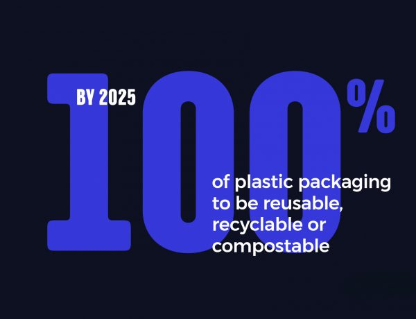 £1.4 million UK Circular Plastics Flagship Projects Competition launched at inaugural UK Plastics Pact Summit